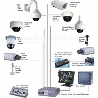 Spy Cctv Camera In Delhi