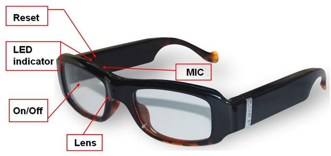 Spy Camera Glasses In Arrah
