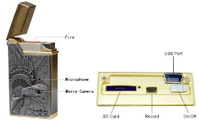 Spy Lighter Camera In Delhi