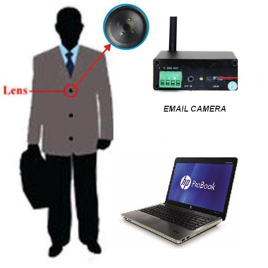 Spy E Mail Camera In Shamli