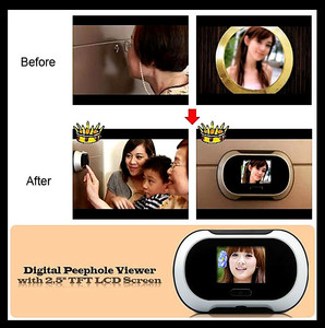 Spy Door Peephole Eye Viewer Camera